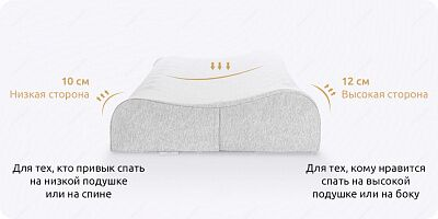 Подушка Xiaomi Mijia Natural Latex Neck Breathable Pillow (Grey)